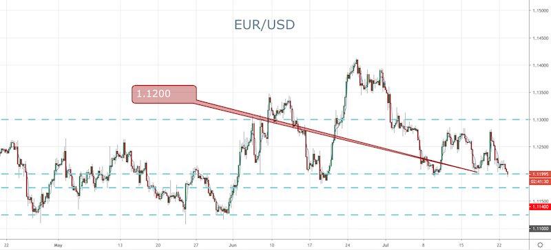 55 000 euros to usd